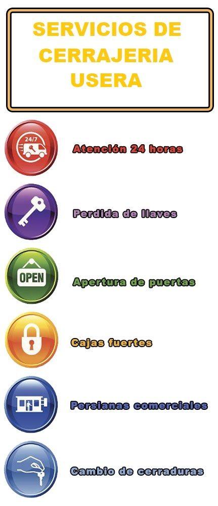 servicios de cerrajeria en usera